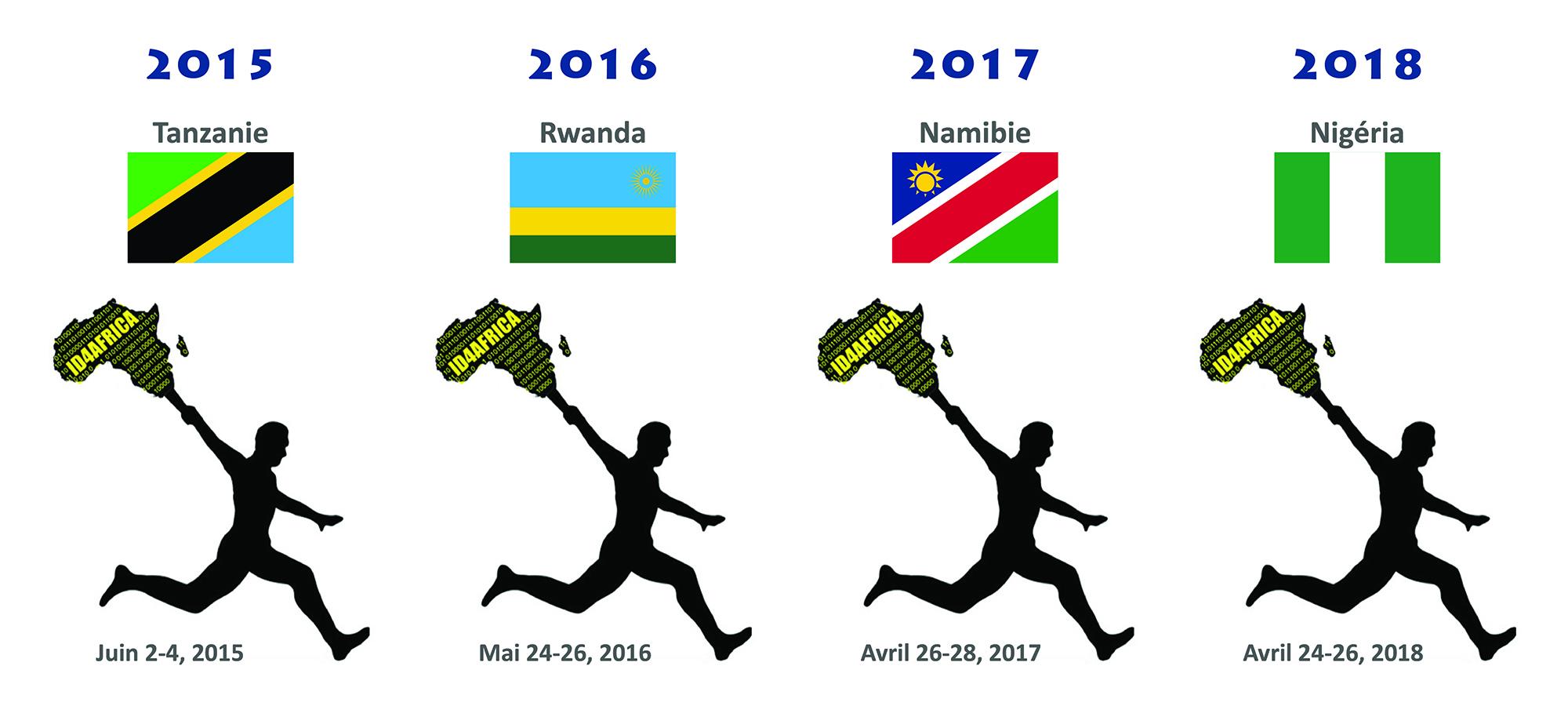 Nigeria Rwanda Namibia Tanzania